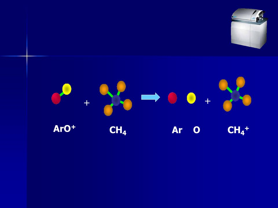 + + ArO+ CH4 Ar O CH4+
