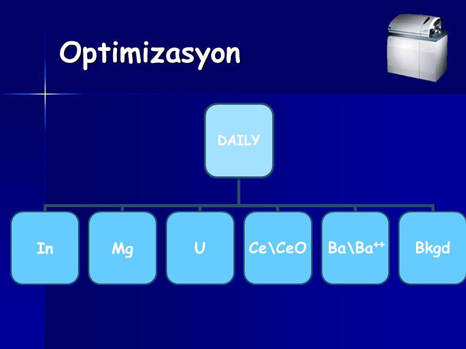 Optimizasyon