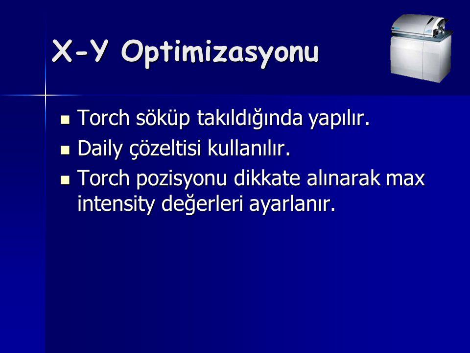 X-Y Optimizasyonu Torch söküp takıldığında yapılır.