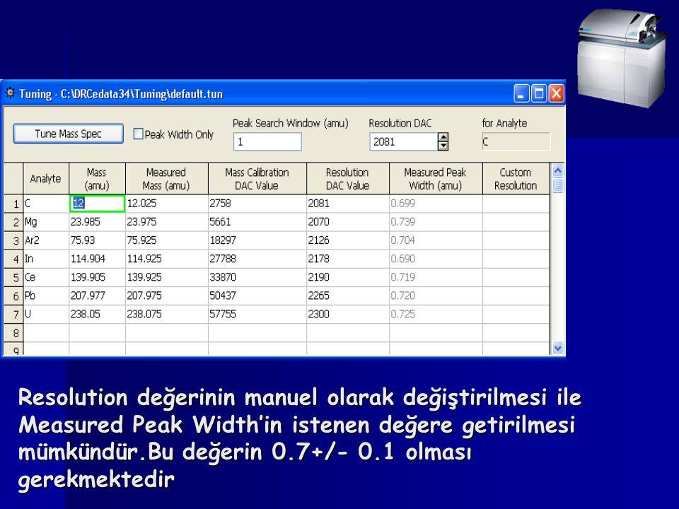 Resolution değerinin manuel olarak değiştirilmesi ile Measured Peak Width'in istenen değere getirilmesi mümkündür.Bu değerin 0.7+/- 0.1 olması gerekmektedir