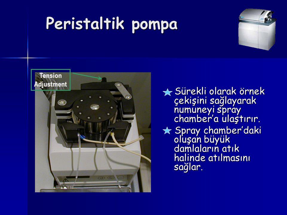 Peristaltik pompa Tension Adjustment. Sürekli olarak örnek çekişini sağlayarak numuneyi spray chamber'a ulaştırır.