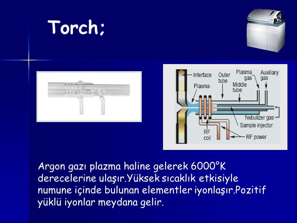 Torch;