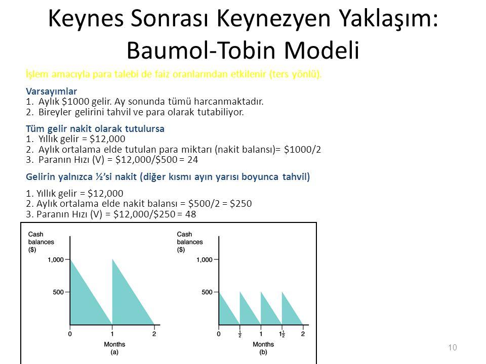 Keynes Sonrası Keynezyen Yaklaşım: Baumol-Tobin Modeli