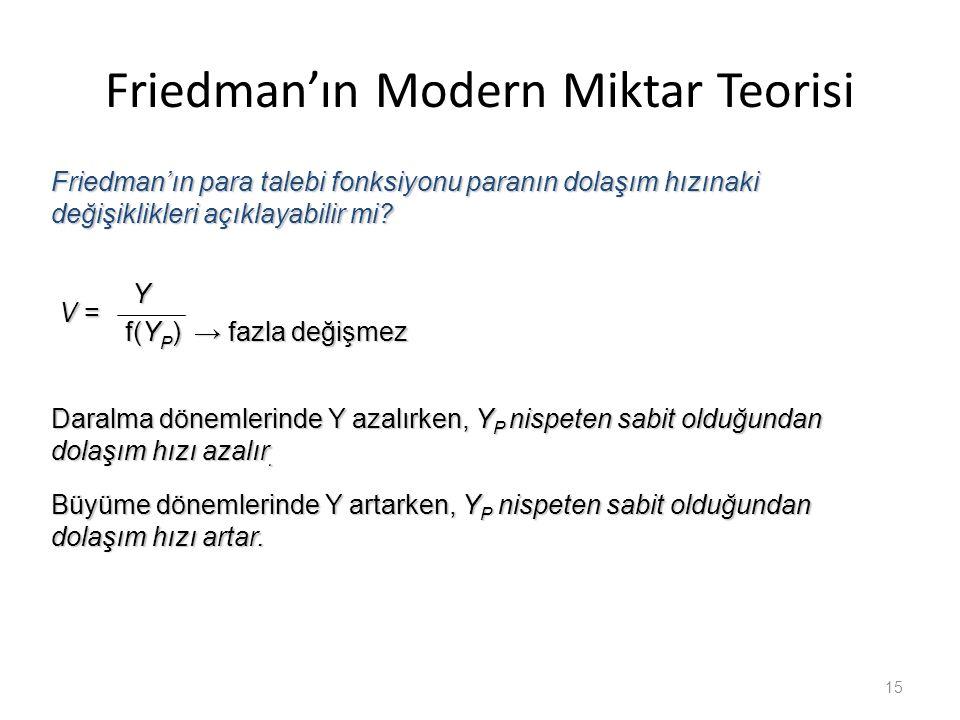 Friedman'ın Modern Miktar Teorisi