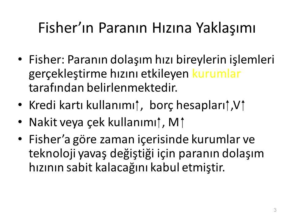 Fisher'ın Paranın Hızına Yaklaşımı