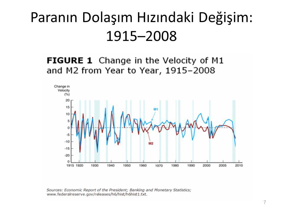 Paranın Dolaşım Hızındaki Değişim: 1915–2008