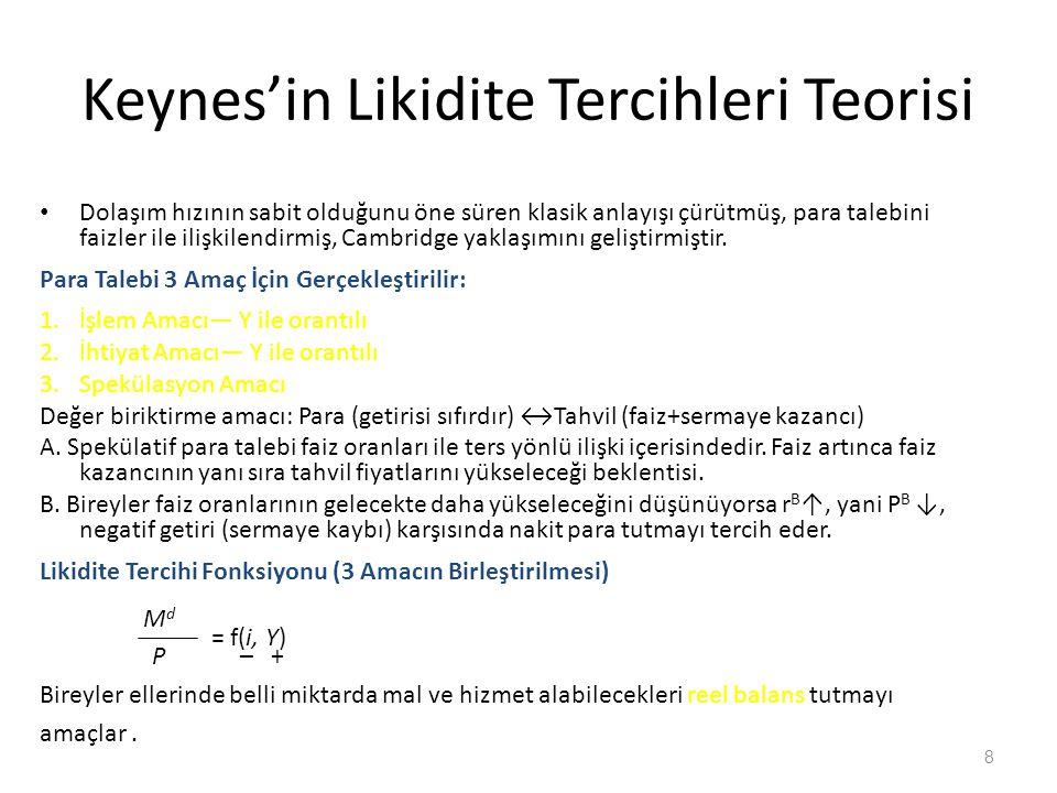 Keynes'in Likidite Tercihleri Teorisi