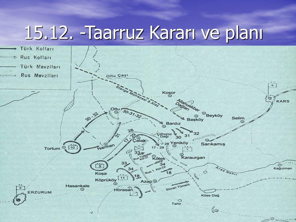 15.12. -Taarruz Kararı ve planı