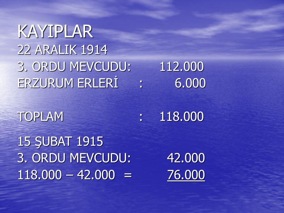 KAYIPLAR 22 ARALIK 1914 3. ORDU MEVCUDU: 112.000