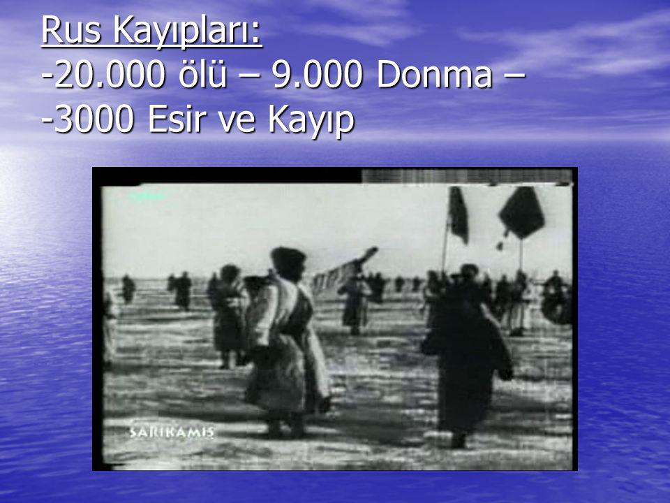 Rus Kayıpları: -20.000 ölü – 9.000 Donma – -3000 Esir ve Kayıp
