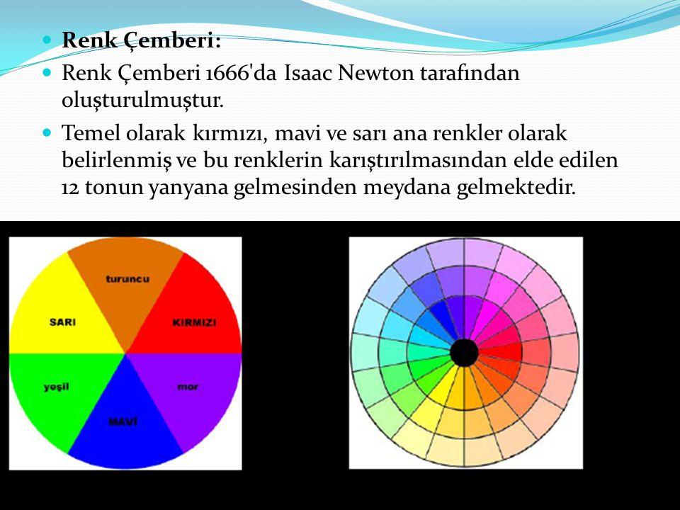 Renk Çemberi: Renk Çemberi 1666 da Isaac Newton tarafından oluşturulmuştur.