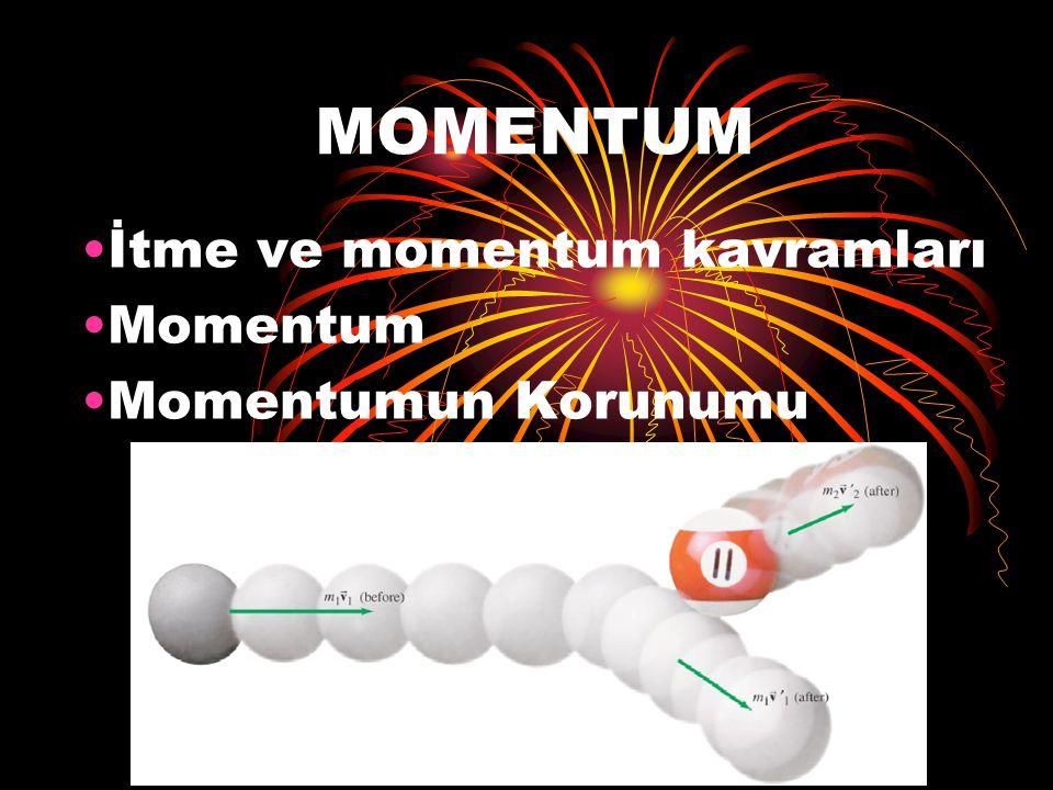 İtme ve momentum kavramları Momentum Momentumun Korunumu