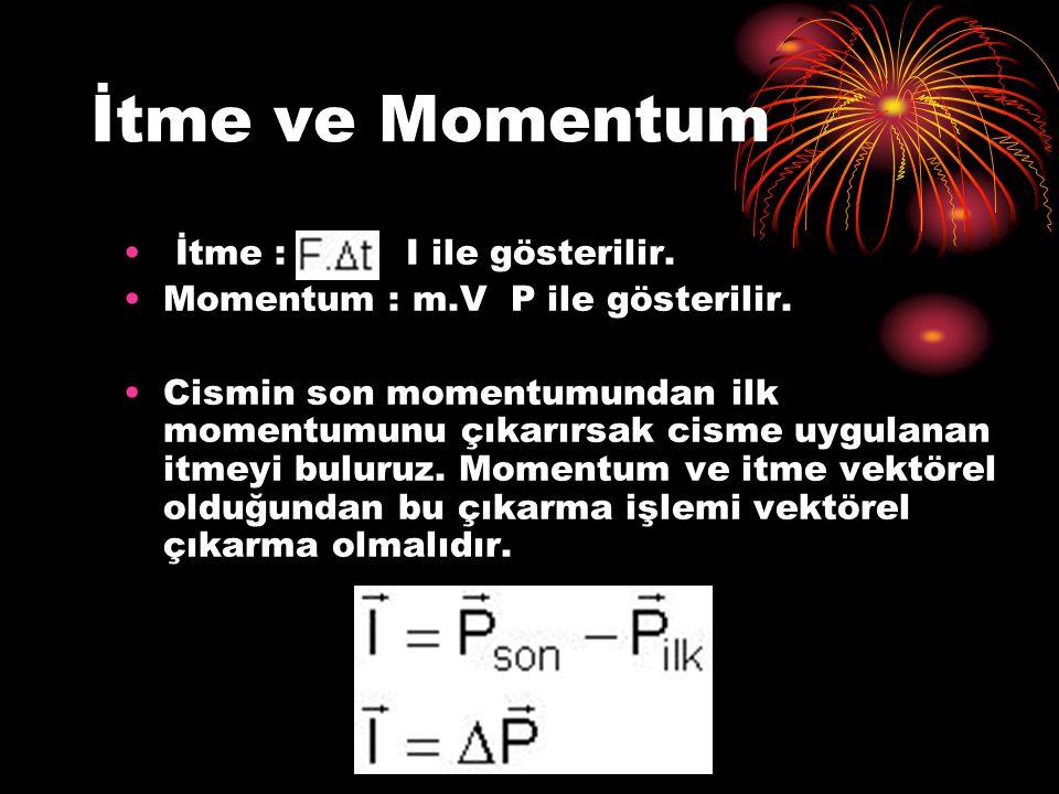 İtme ve Momentum İtme : I ile gösterilir.