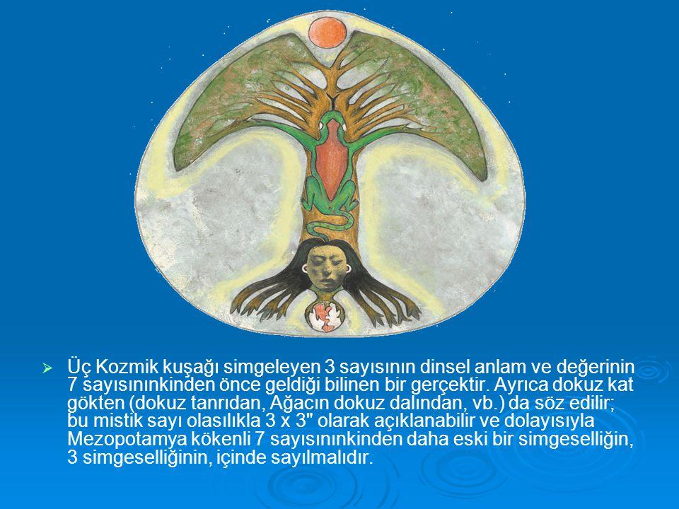 Üç Kozmik kuşağı simgeleyen 3 sayısının dinsel anlam ve değerinin 7 sayısınınkinden önce geldiği bilinen bir gerçektir.