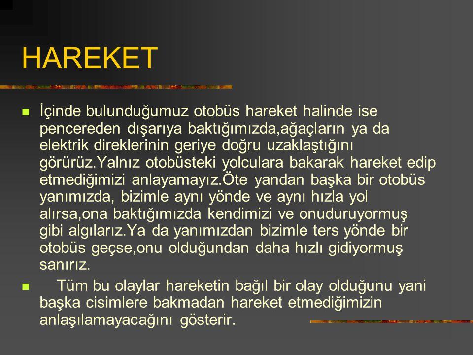HAREKET