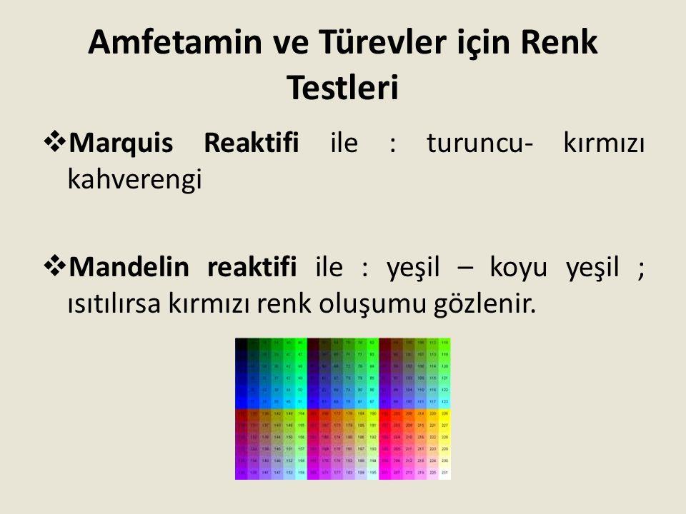 Amfetamin ve Türevler için Renk Testleri