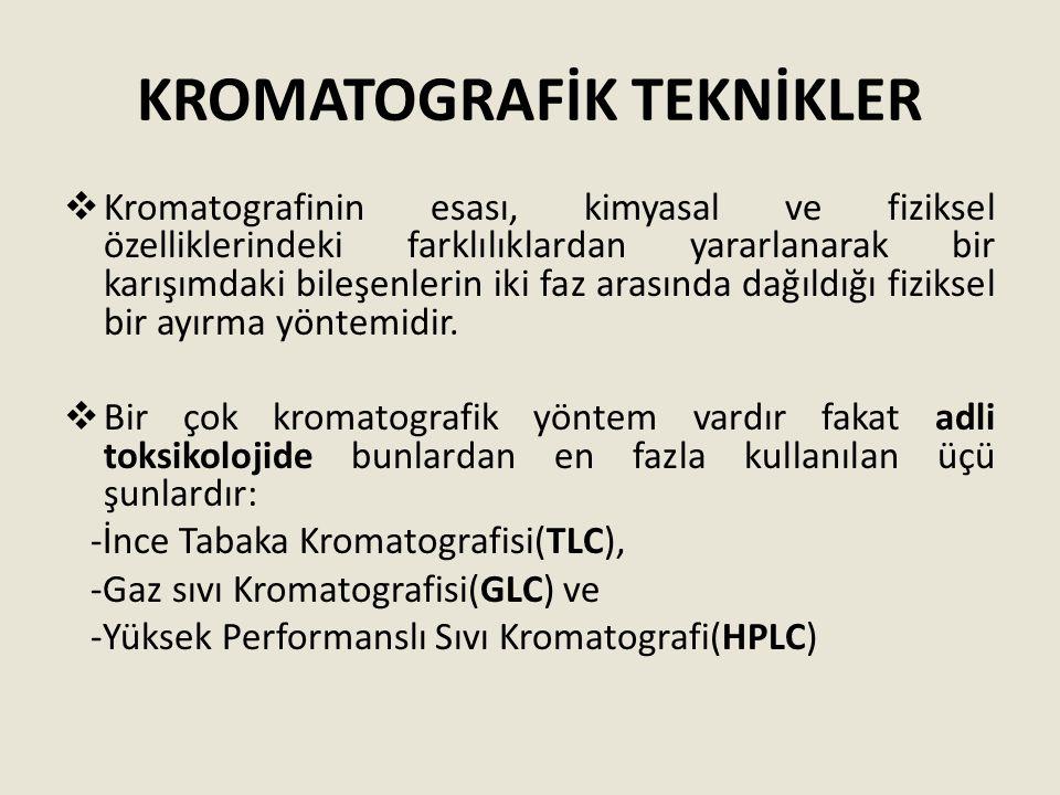 KROMATOGRAFİK TEKNİKLER