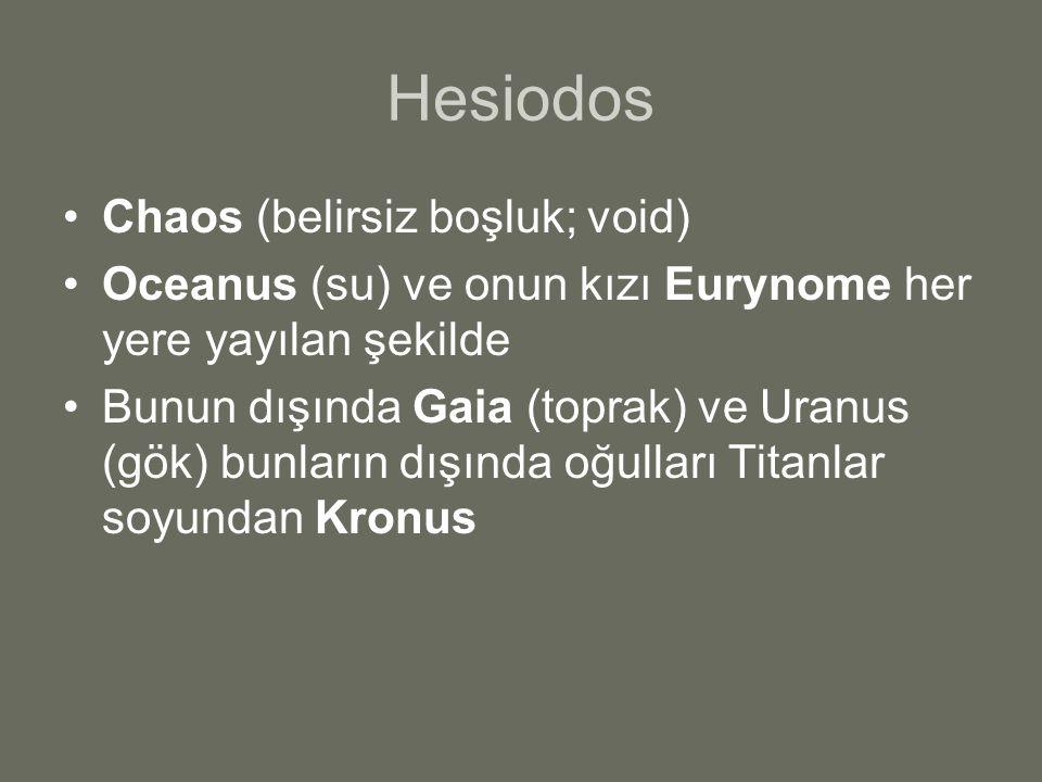 Hesiodos Chaos (belirsiz boşluk; void)