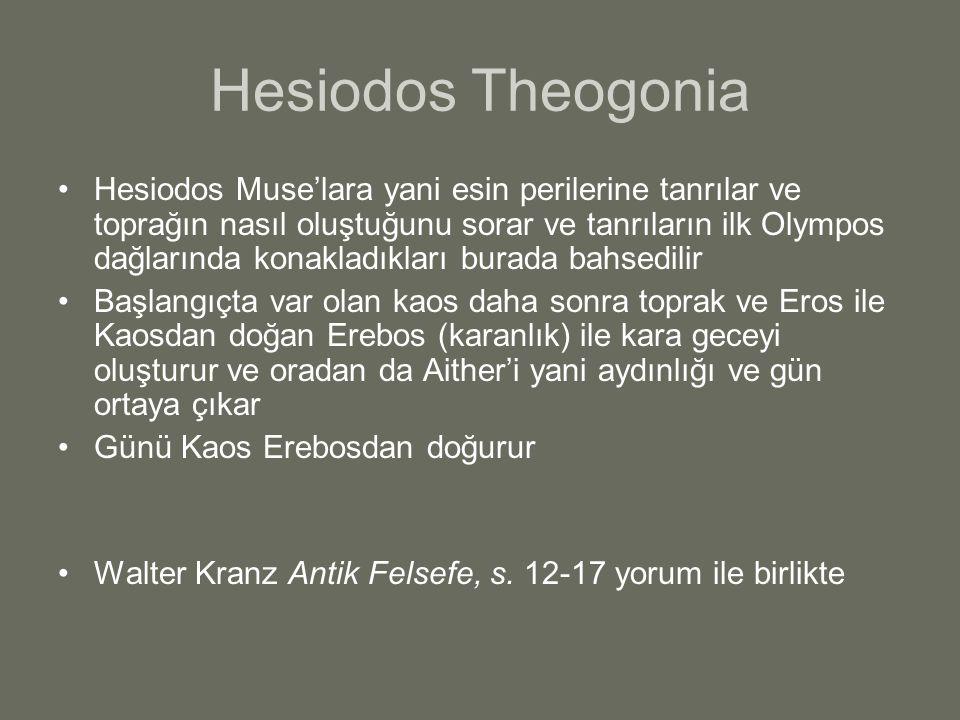Hesiodos Theogonia