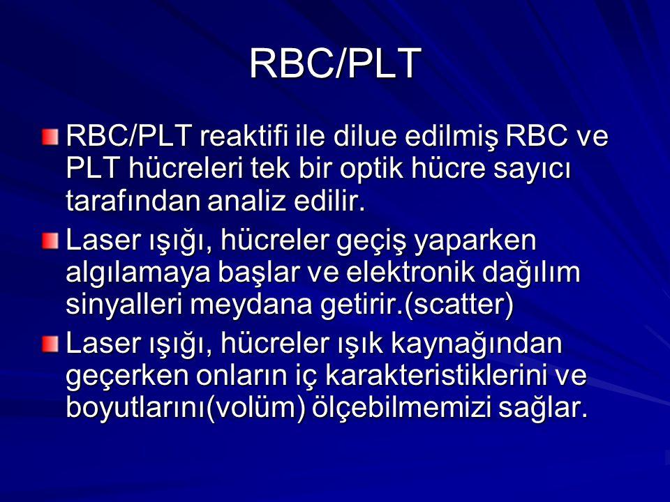 RBC/PLT RBC/PLT reaktifi ile dilue edilmiş RBC ve PLT hücreleri tek bir optik hücre sayıcı tarafından analiz edilir.