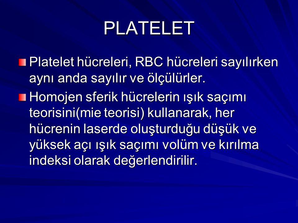 PLATELET Platelet hücreleri, RBC hücreleri sayılırken aynı anda sayılır ve ölçülürler.