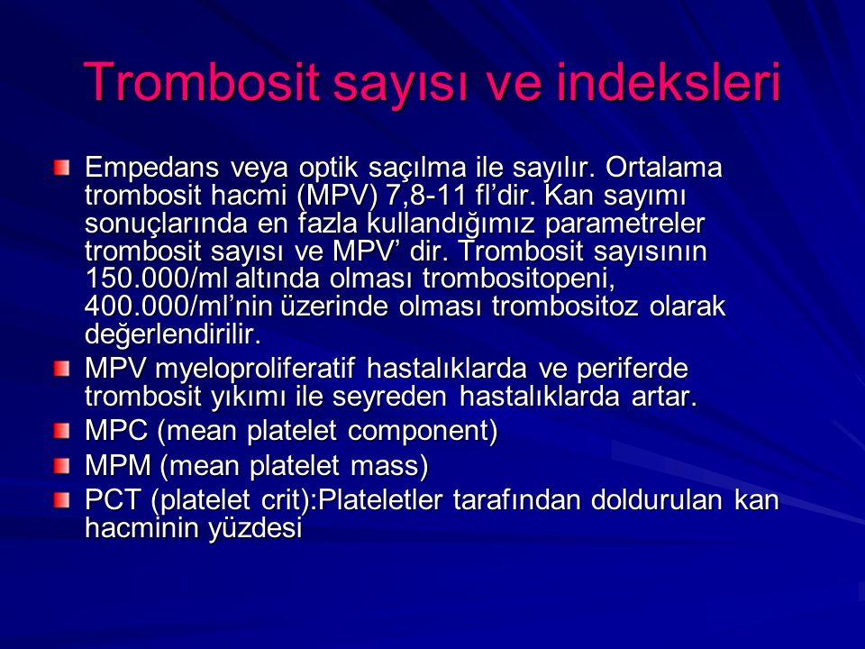Trombosit sayısı ve indeksleri