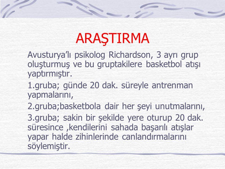 ARAŞTIRMA Avusturya'lı psikolog Richardson, 3 ayrı grup oluşturmuş ve bu gruptakilere basketbol atışı yaptırmıştır.