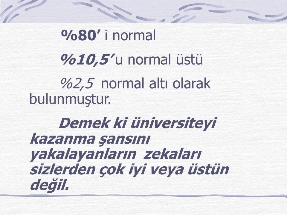 %80' i normal %10,5' u normal üstü. %2,5 normal altı olarak bulunmuştur.
