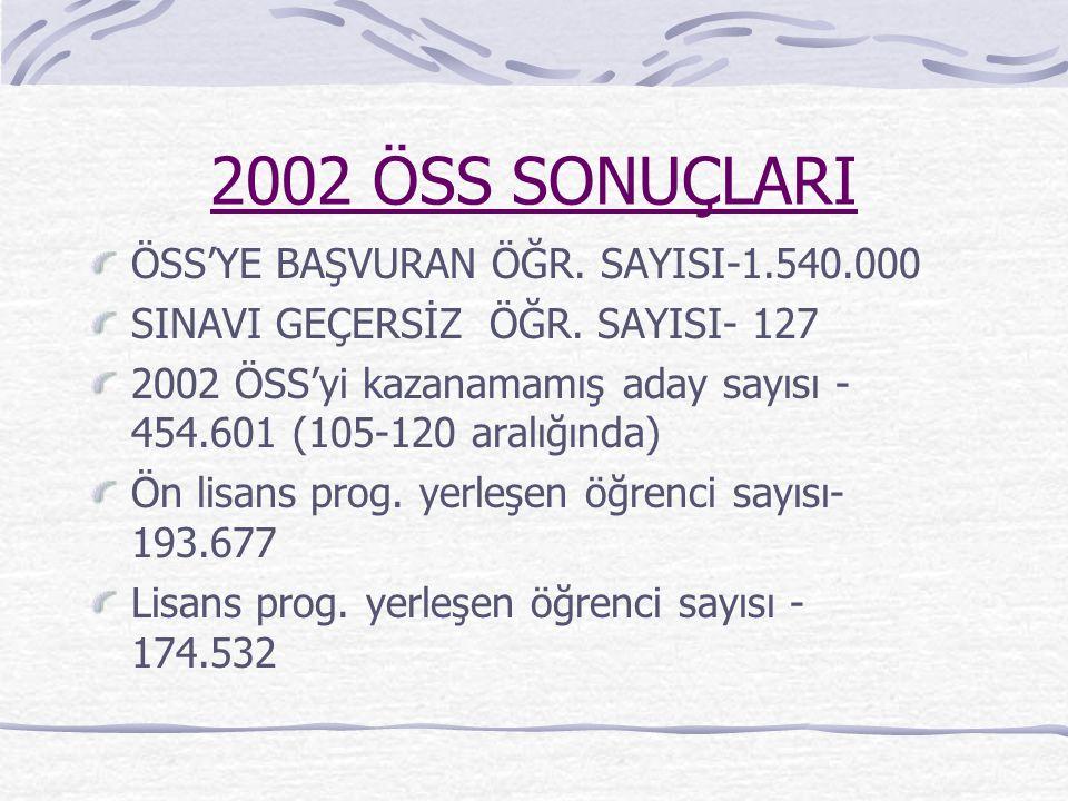 2002 ÖSS SONUÇLARI ÖSS'YE BAŞVURAN ÖĞR. SAYISI-1.540.000
