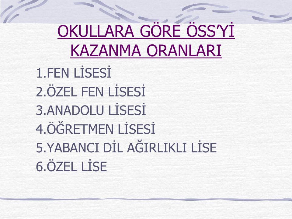 OKULLARA GÖRE ÖSS'Yİ KAZANMA ORANLARI