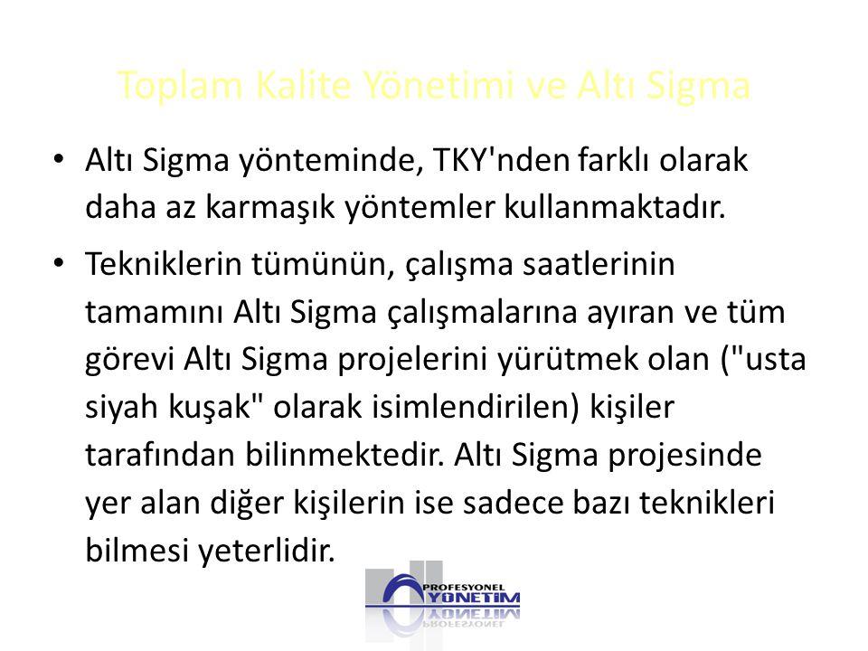 Toplam Kalite Yönetimi ve Altı Sigma