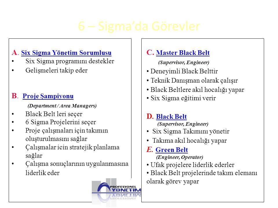 6 – Sigma'da Görevler A. Six Sigma Yönetim Sorumlusu