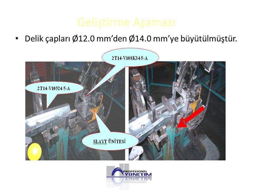 Geliştirme Aşaması Delik çapları Ø12.0 mm'den Ø14.0 mm'ye büyütülmüştür.