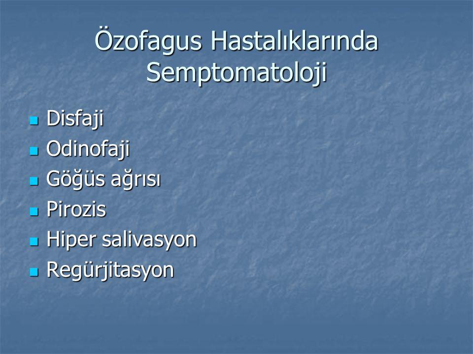 Özofagus Hastalıklarında Semptomatoloji
