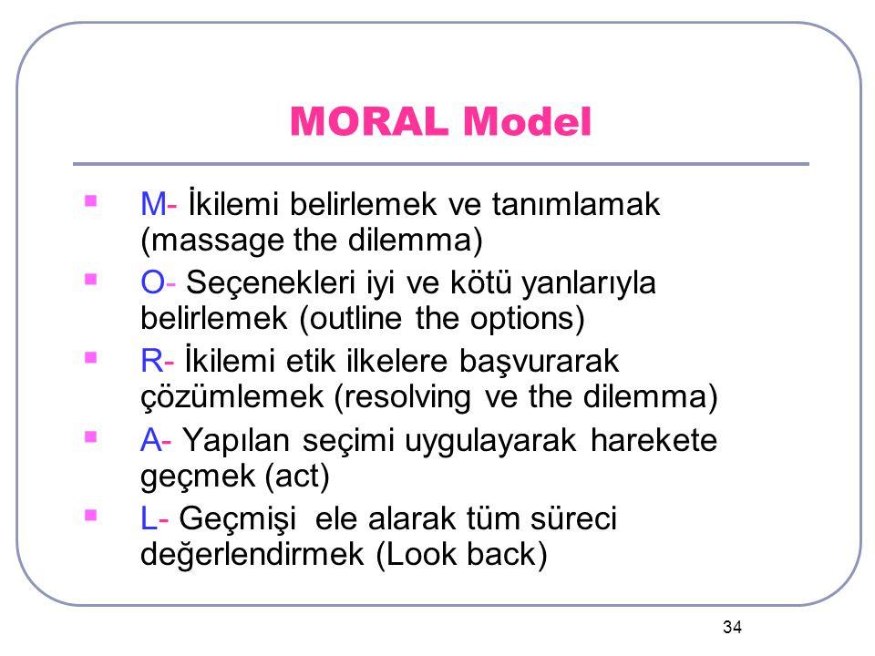 MORAL Model M- İkilemi belirlemek ve tanımlamak (massage the dilemma)