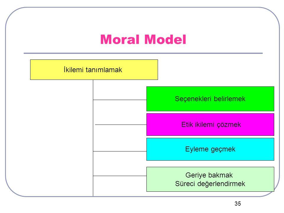 Moral Model İkilemi tanımlamak Seçenekleri belirlemek