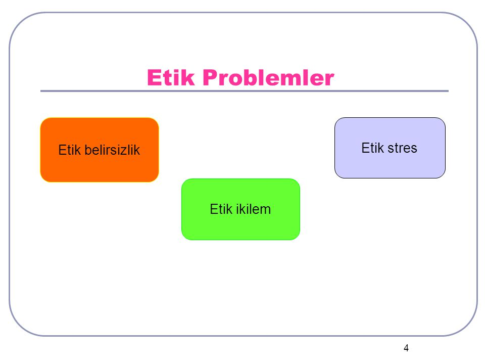 Etik Problemler Etik belirsizlik Etik stres Etik ikilem