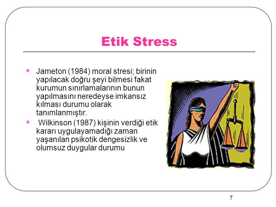 Etik Stress
