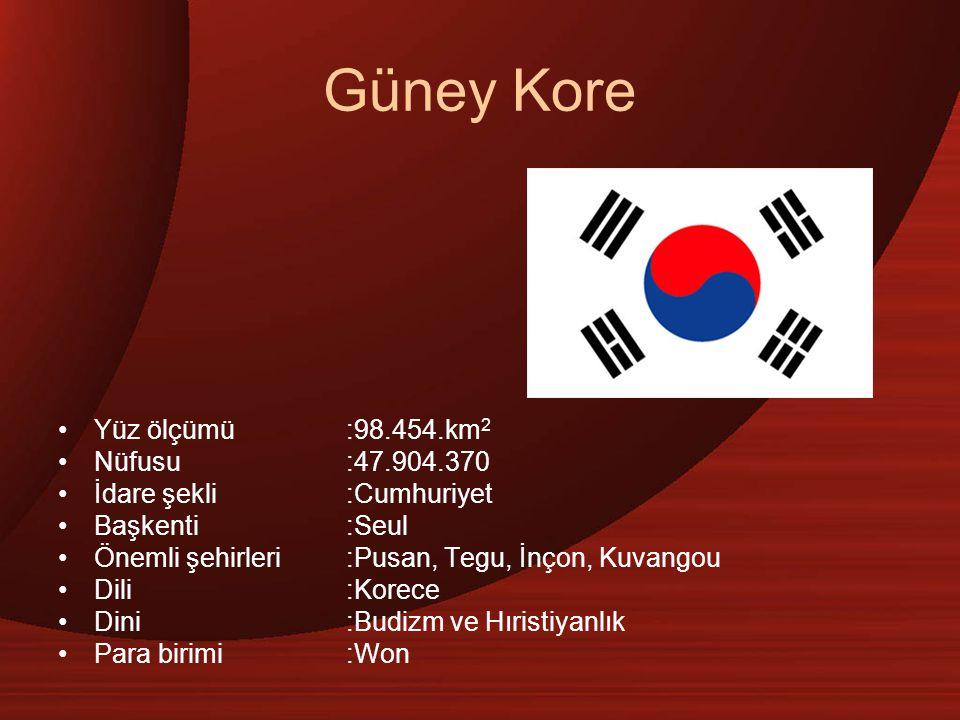 Güney Kore Yüz ölçümü :98.454.km2 Nüfusu :47.904.370