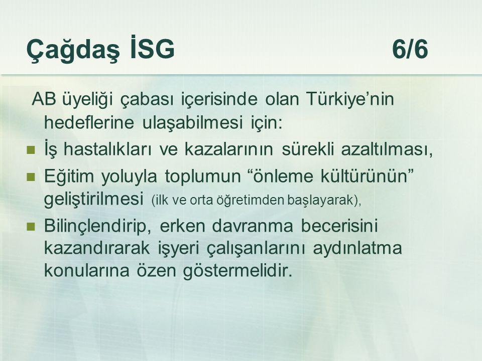 Çağdaş İSG 6/6 AB üyeliği çabası içerisinde olan Türkiye'nin hedeflerine ulaşabilmesi için: