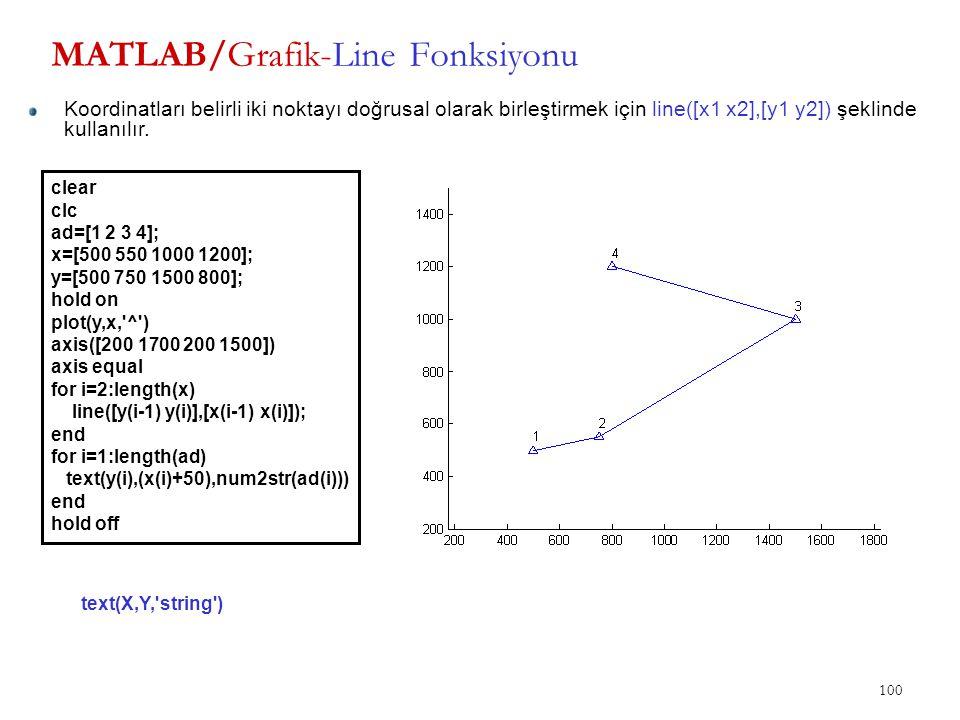 MATLAB/Grafik-Line Fonksiyonu