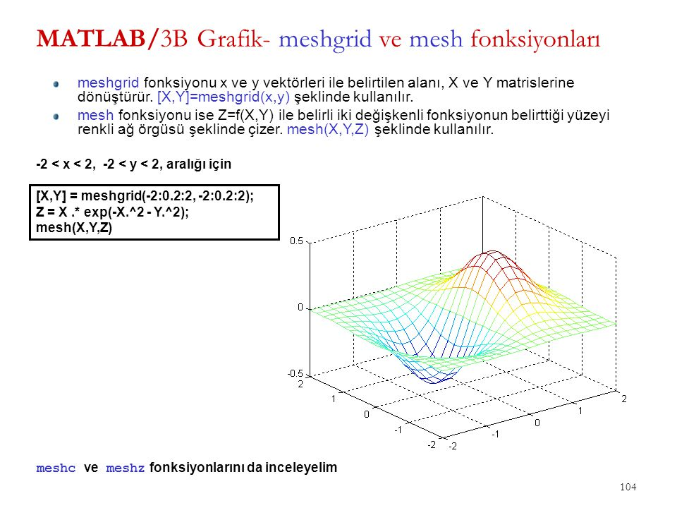MATLAB/3B Grafik- meshgrid ve mesh fonksiyonları