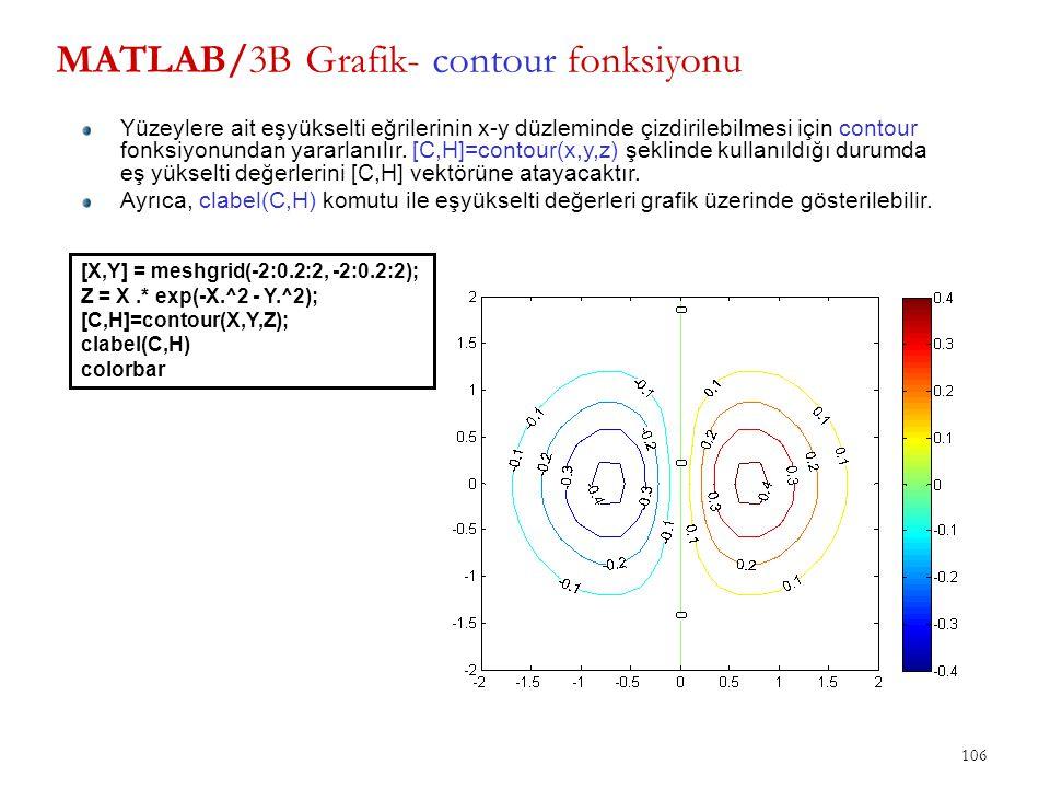MATLAB/3B Grafik- contour fonksiyonu