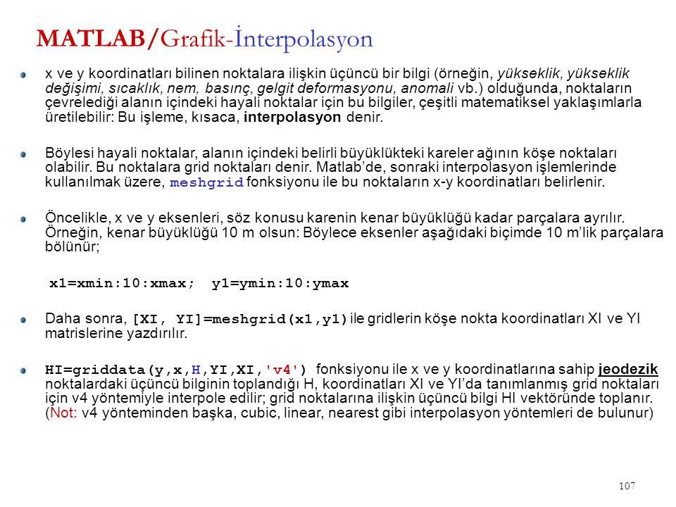 MATLAB/Grafik-İnterpolasyon