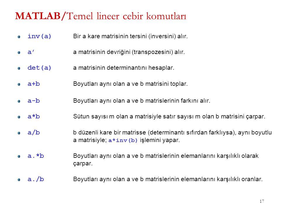 MATLAB/Temel lineer cebir komutları