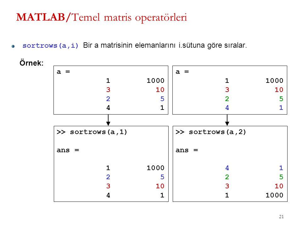 MATLAB/Temel matris operatörleri