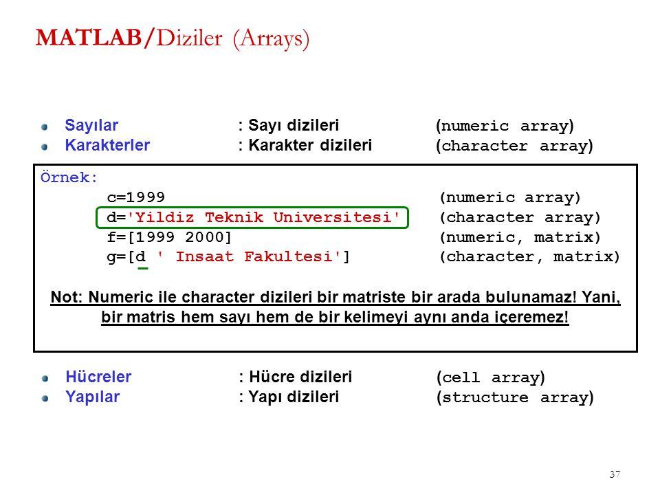MATLAB/Diziler (Arrays)
