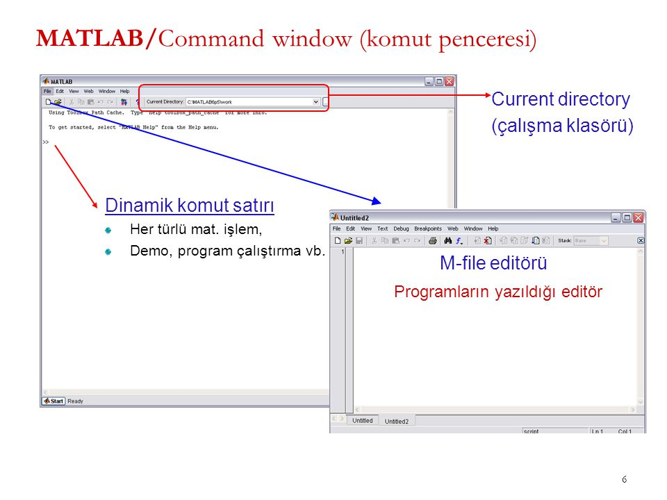 MATLAB/Command window (komut penceresi)