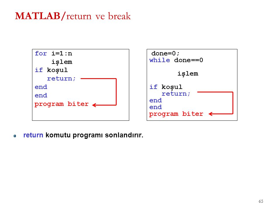 MATLAB/return ve break