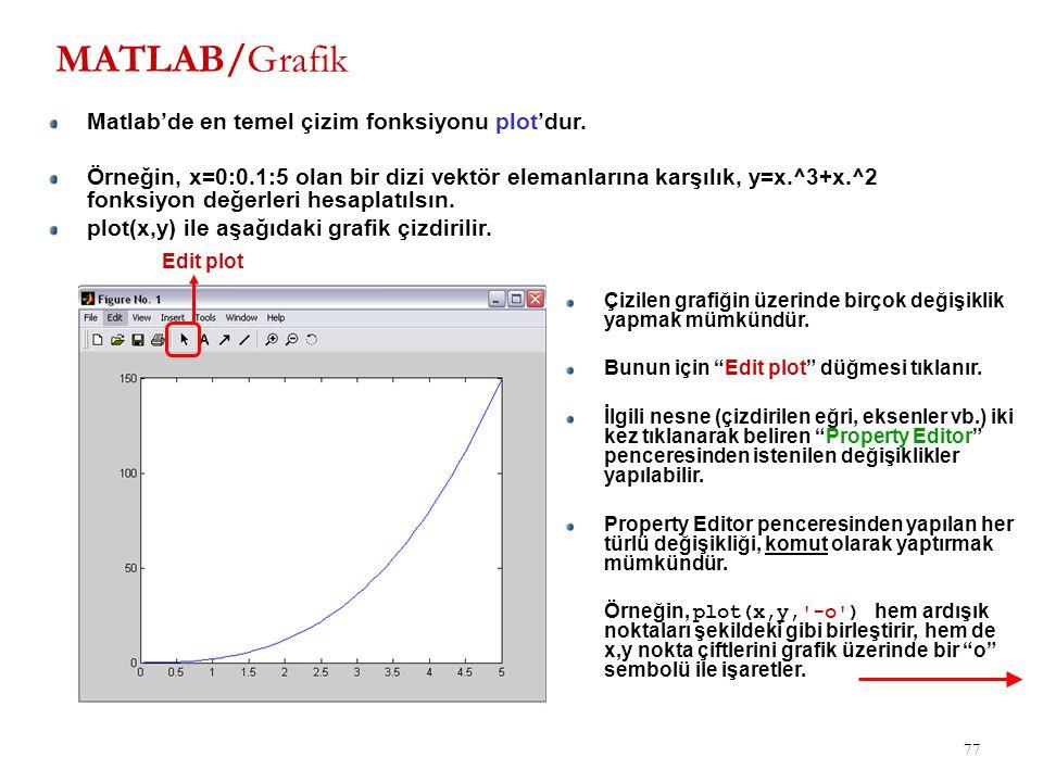 MATLAB/Grafik Matlab'de en temel çizim fonksiyonu plot'dur.